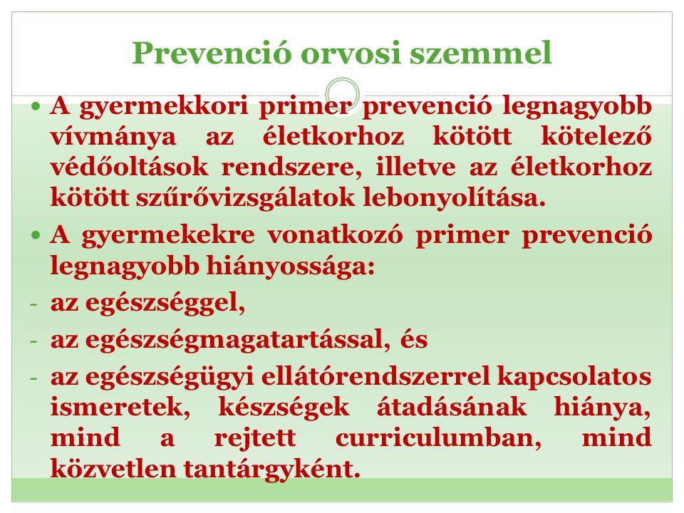 Prevenció orvosi szemmel