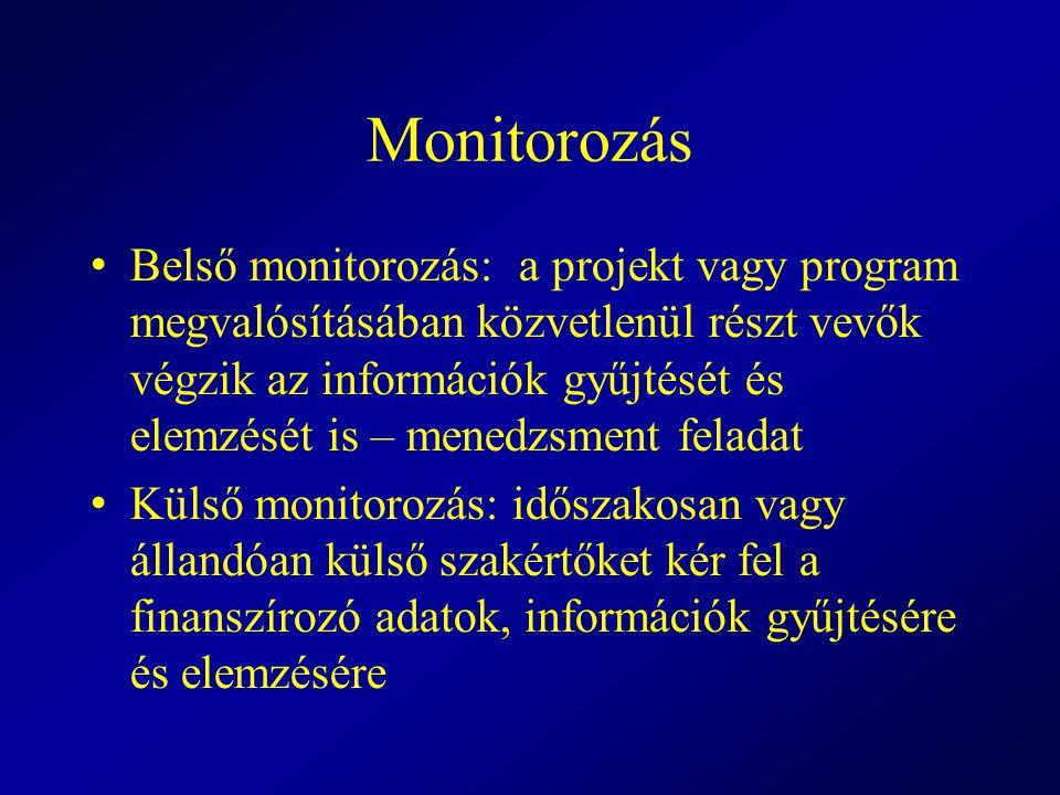 Monitorozás