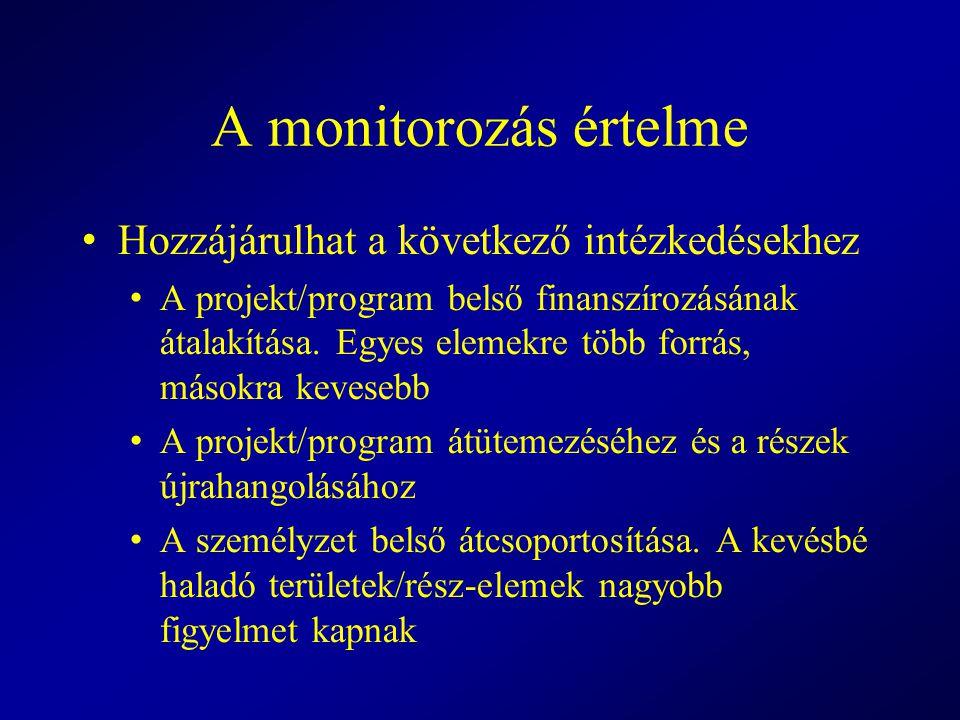 A monitorozás értelme Hozzájárulhat a következő intézkedésekhez