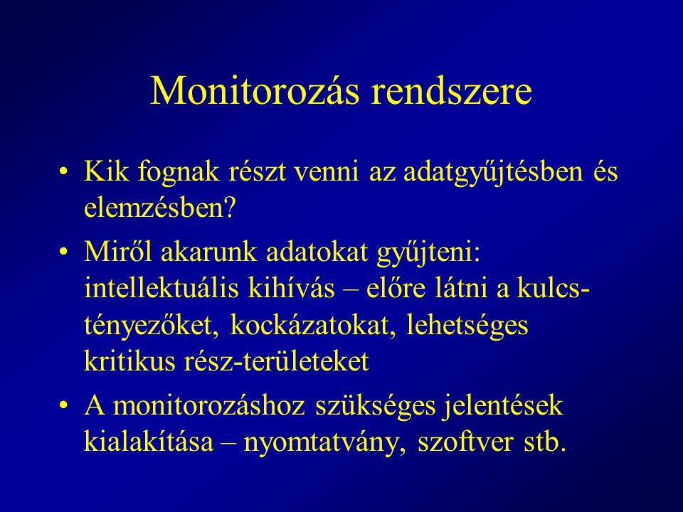 Monitorozás rendszere