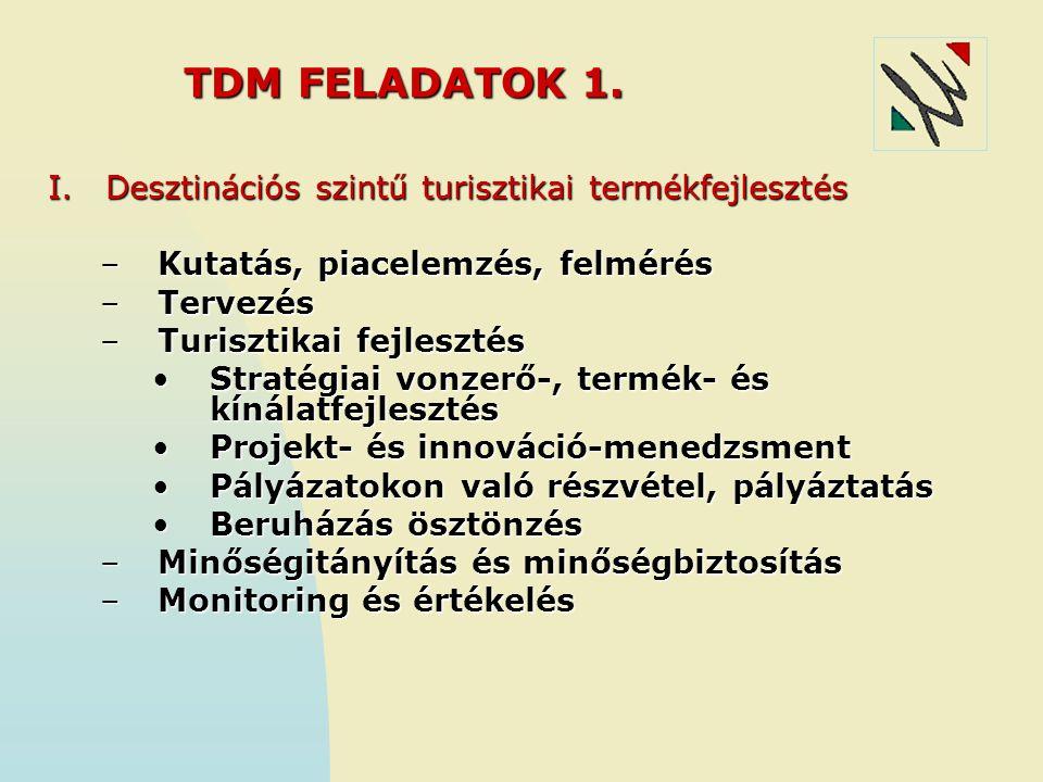 TDM FELADATOK 1. Desztinációs szintű turisztikai termékfejlesztés