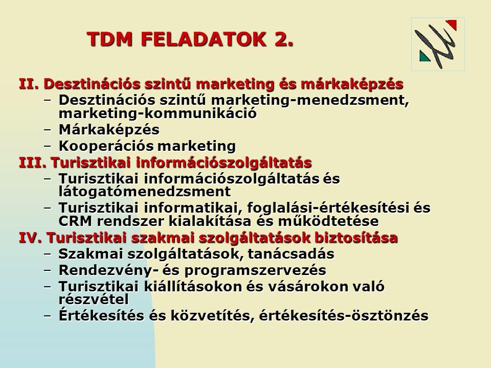TDM FELADATOK 2. II. Desztinációs szintű marketing és márkaképzés