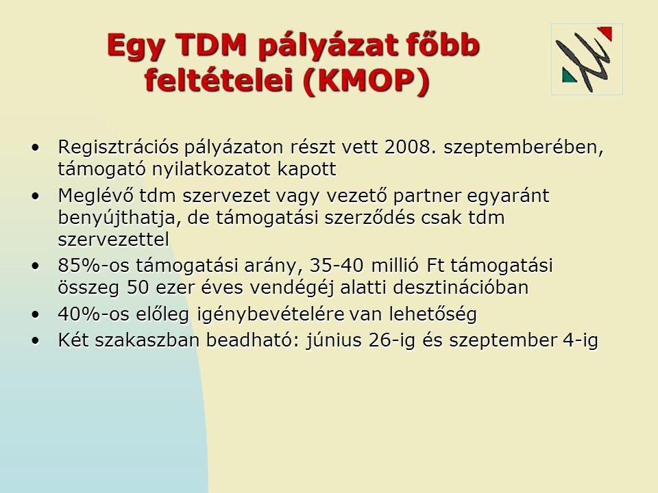 Egy TDM pályázat főbb feltételei (KMOP)