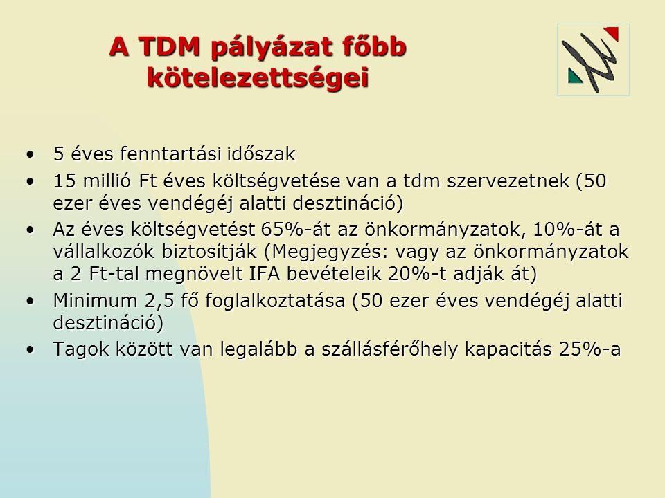 A TDM pályázat főbb kötelezettségei