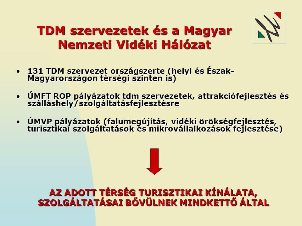 TDM szervezetek és a Magyar Nemzeti Vidéki Hálózat