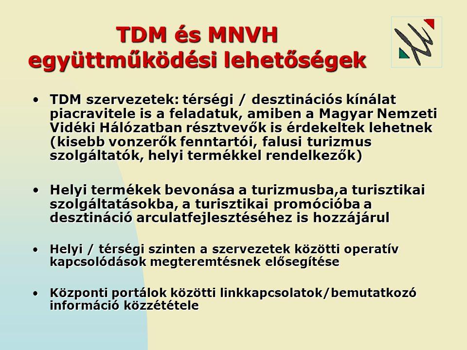 TDM és MNVH együttműködési lehetőségek