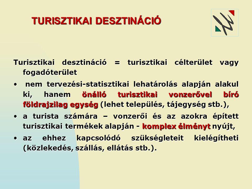 TURISZTIKAI DESZTINÁCIÓ