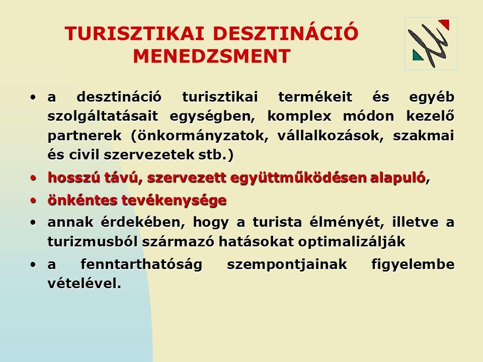 TURISZTIKAI DESZTINÁCIÓ MENEDZSMENT