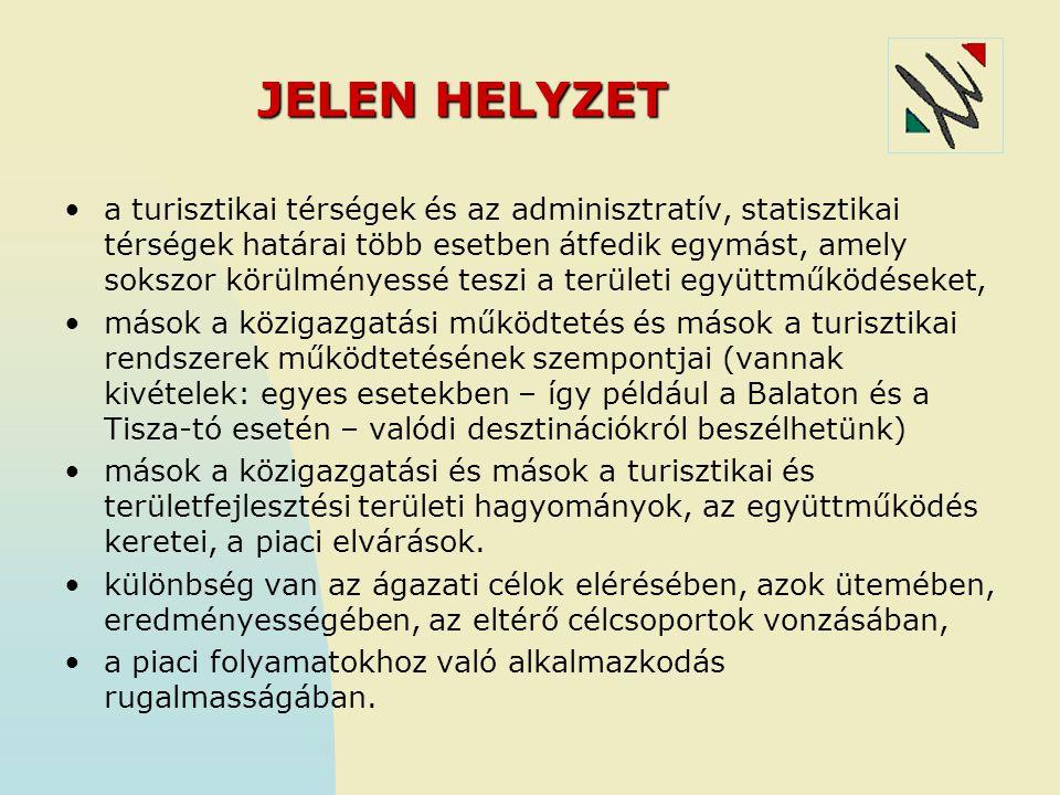 JELEN HELYZET