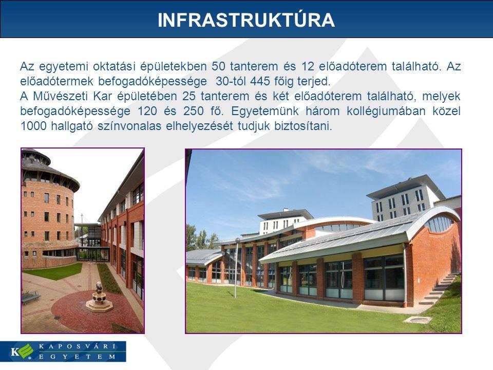 INFRASTRUKTÚRA Az egyetemi oktatási épületekben 50 tanterem és 12 előadóterem található. Az előadótermek befogadóképessége 30-tól 445 főig terjed.