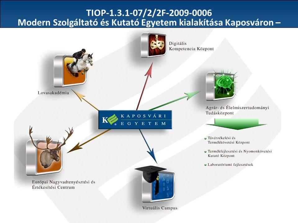 Modern Szolgáltató és Kutató Egyetem kialakítása Kaposváron –