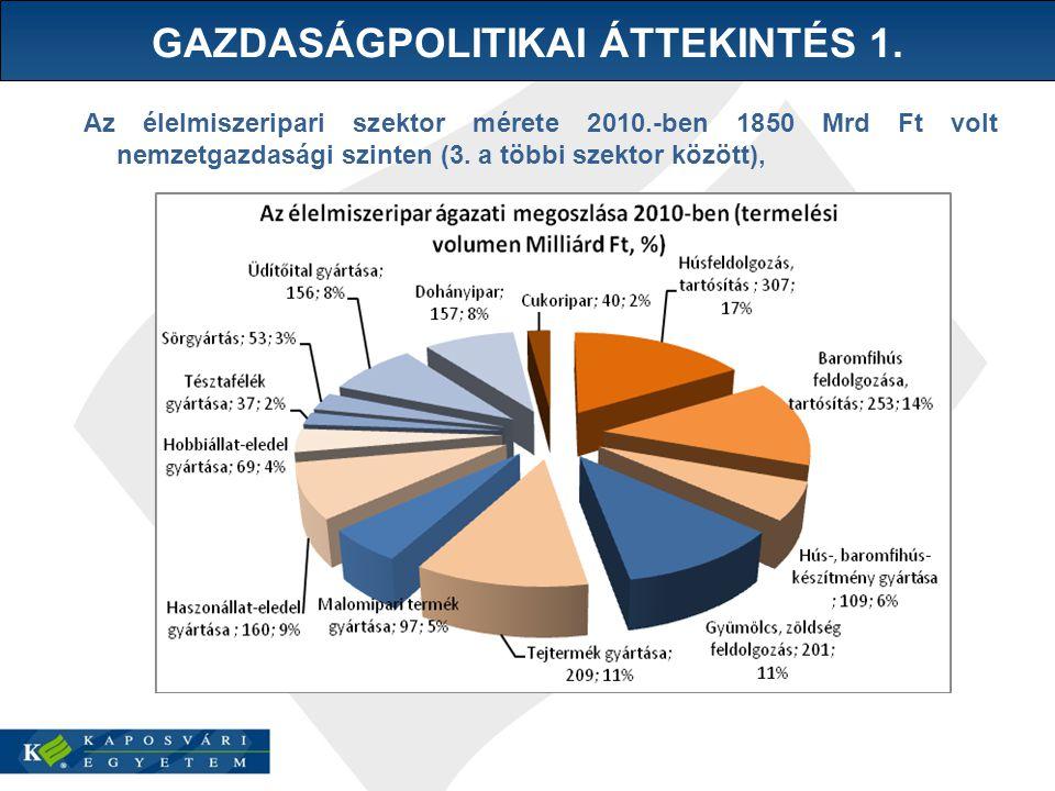 GAZDASÁGPOLITIKAI ÁTTEKINTÉS 1.