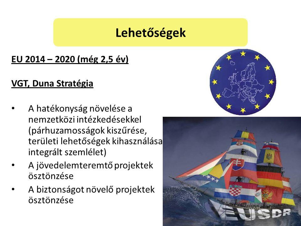 Lehetőségek EU 2014 – 2020 (még 2,5 év) VGT, Duna Stratégia