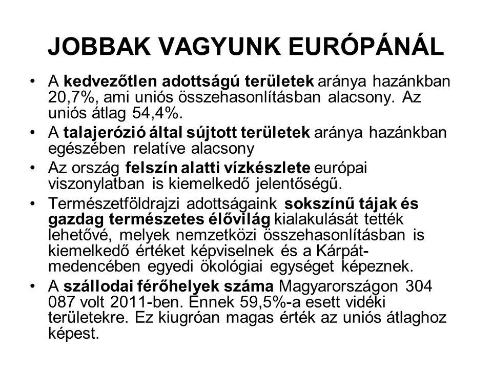 JOBBAK VAGYUNK EURÓPÁNÁL