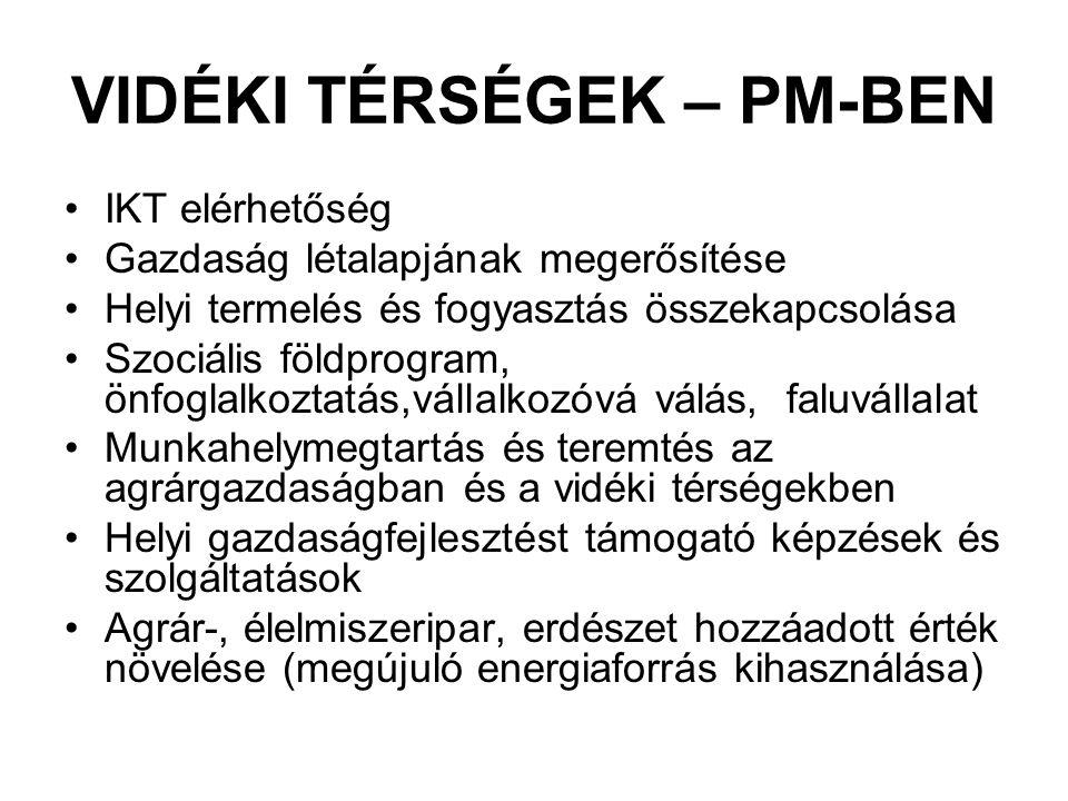 VIDÉKI TÉRSÉGEK – PM-BEN