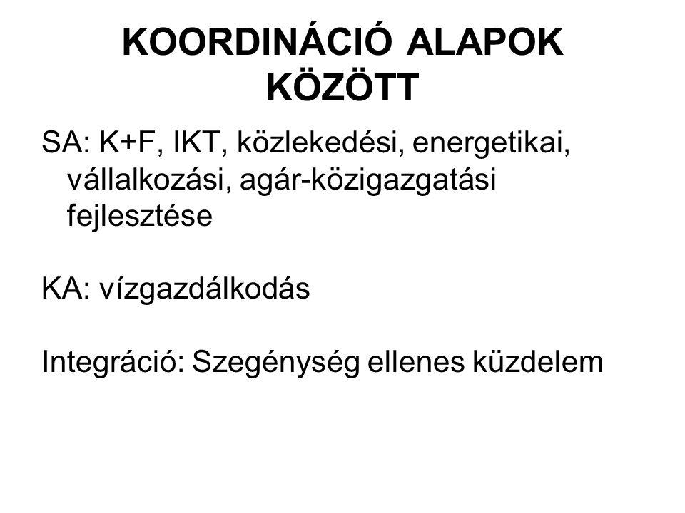 KOORDINÁCIÓ ALAPOK KÖZÖTT