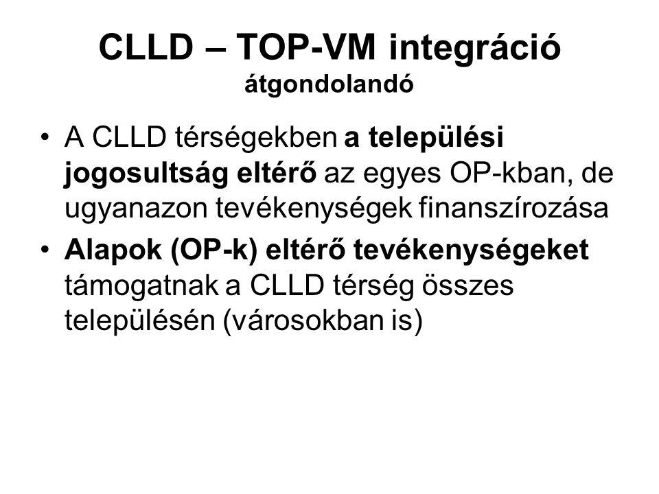 CLLD – TOP-VM integráció átgondolandó