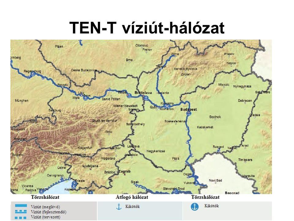 TEN-T víziút-hálózat
