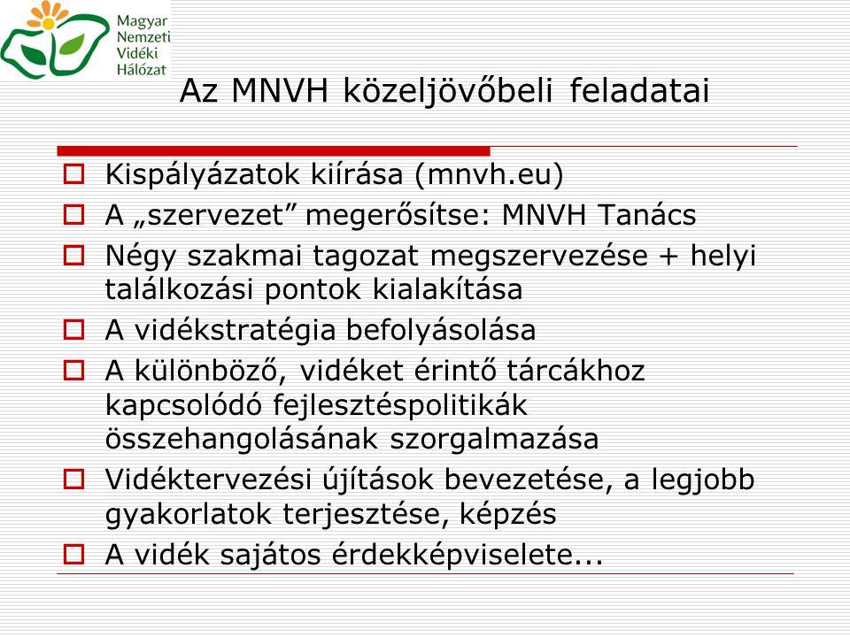 Az MNVH közeljövőbeli feladatai