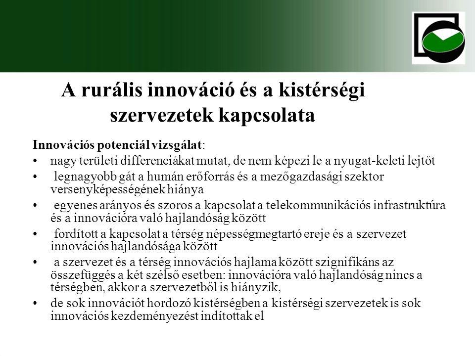 A rurális innováció és a kistérségi szervezetek kapcsolata