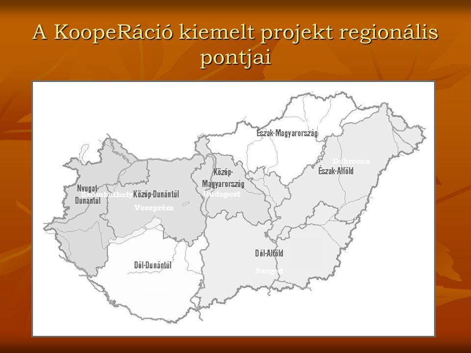A KoopeRáció kiemelt projekt regionális pontjai