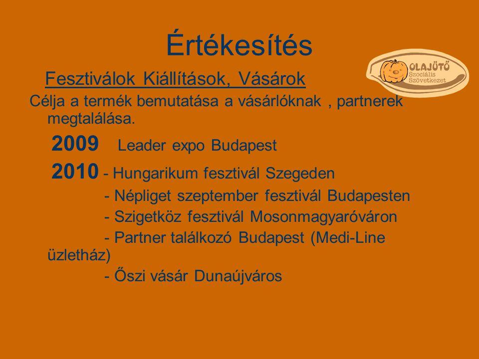 Értékesítés Fesztiválok Kiállítások, Vásárok