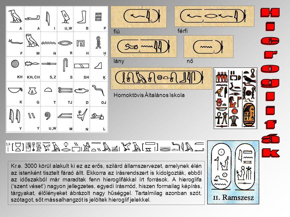 Hieroglifák fiú férfi lány nő Homoktövis Általános Iskola