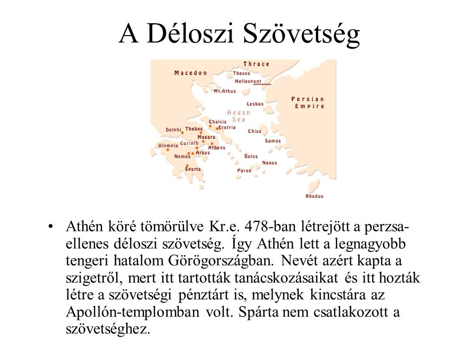 A Déloszi Szövetség