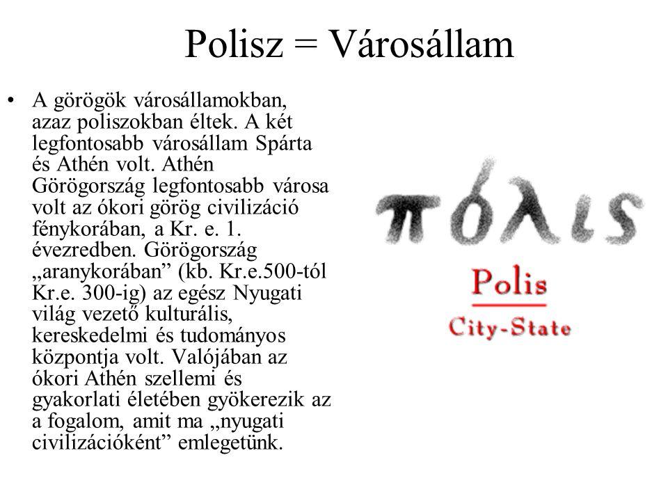Polisz = Városállam