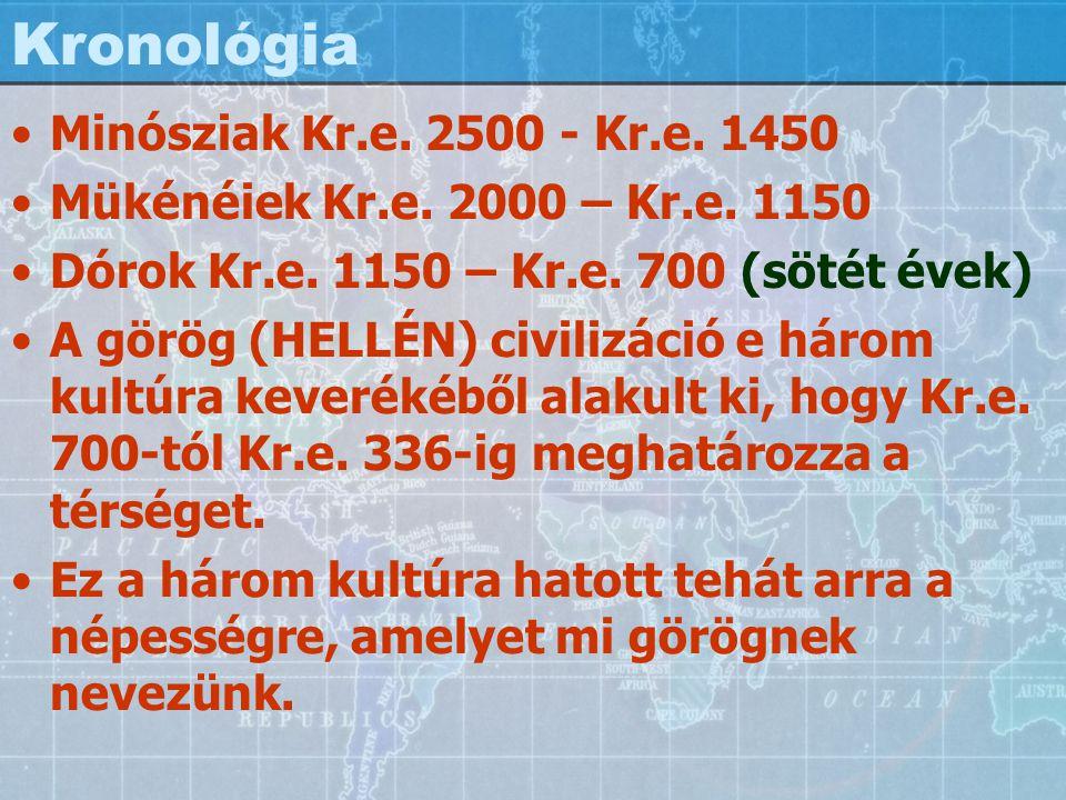 Kronológia Minósziak Kr.e. 2500 - Kr.e. 1450