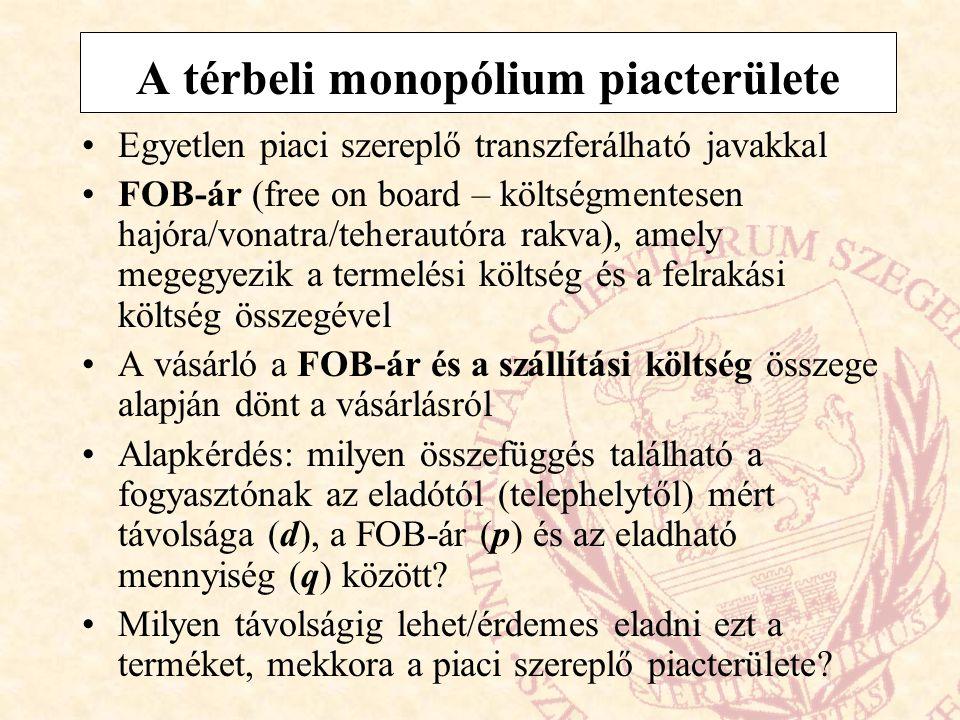 A térbeli monopólium piacterülete