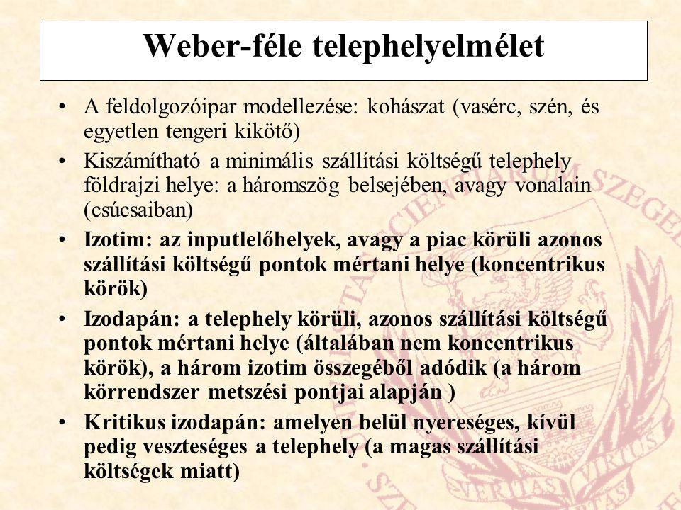 Weber-féle telephelyelmélet