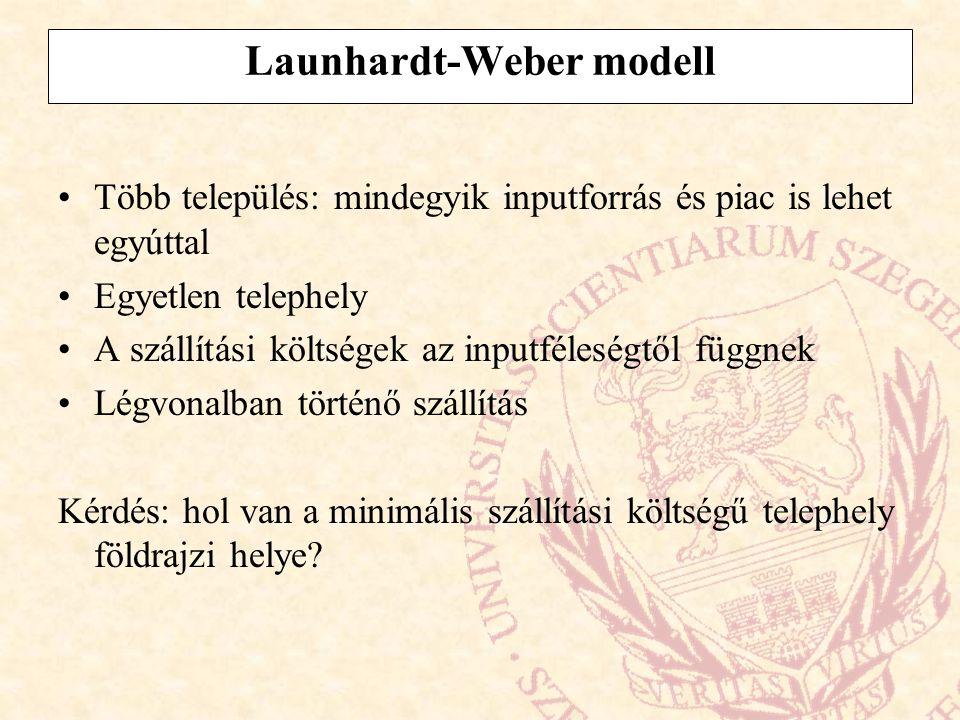 Launhardt-Weber modell