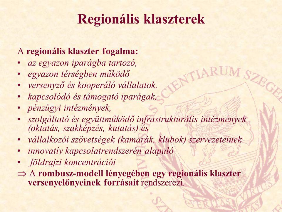 Regionális klaszterek