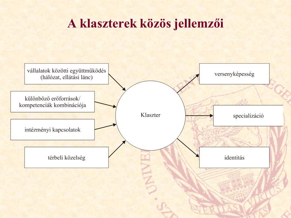A klaszterek közös jellemzői