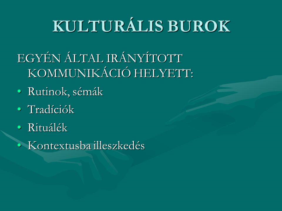 KULTURÁLIS BUROK EGYÉN ÁLTAL IRÁNYÍTOTT KOMMUNIKÁCIÓ HELYETT: