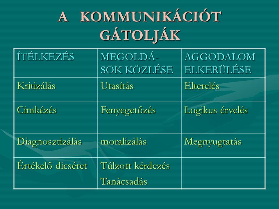 A KOMMUNIKÁCIÓT GÁTOLJÁK