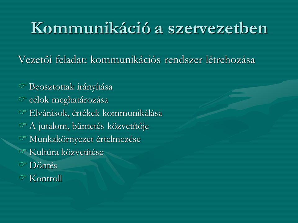 Kommunikáció a szervezetben