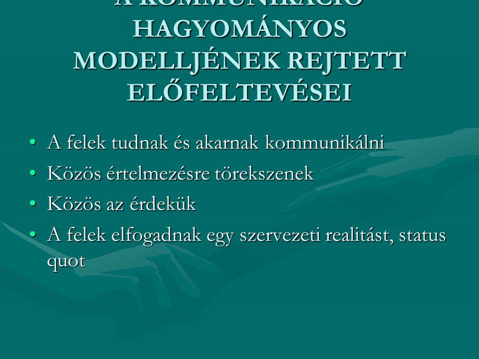 A KOMMUNIKÁCIÓ HAGYOMÁNYOS MODELLJÉNEK REJTETT ELŐFELTEVÉSEI
