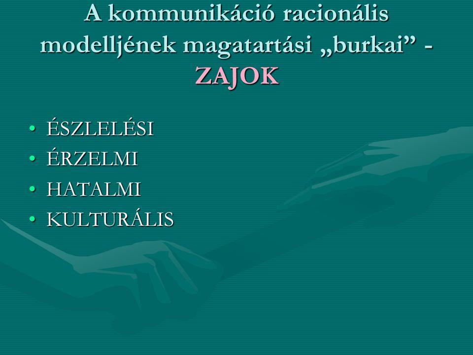 """A kommunikáció racionális modelljének magatartási """"burkai - ZAJOK"""