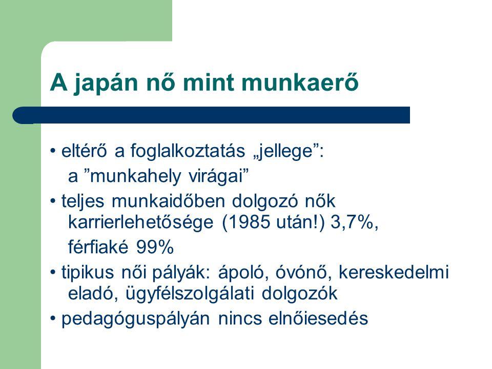 A japán nő mint munkaerő