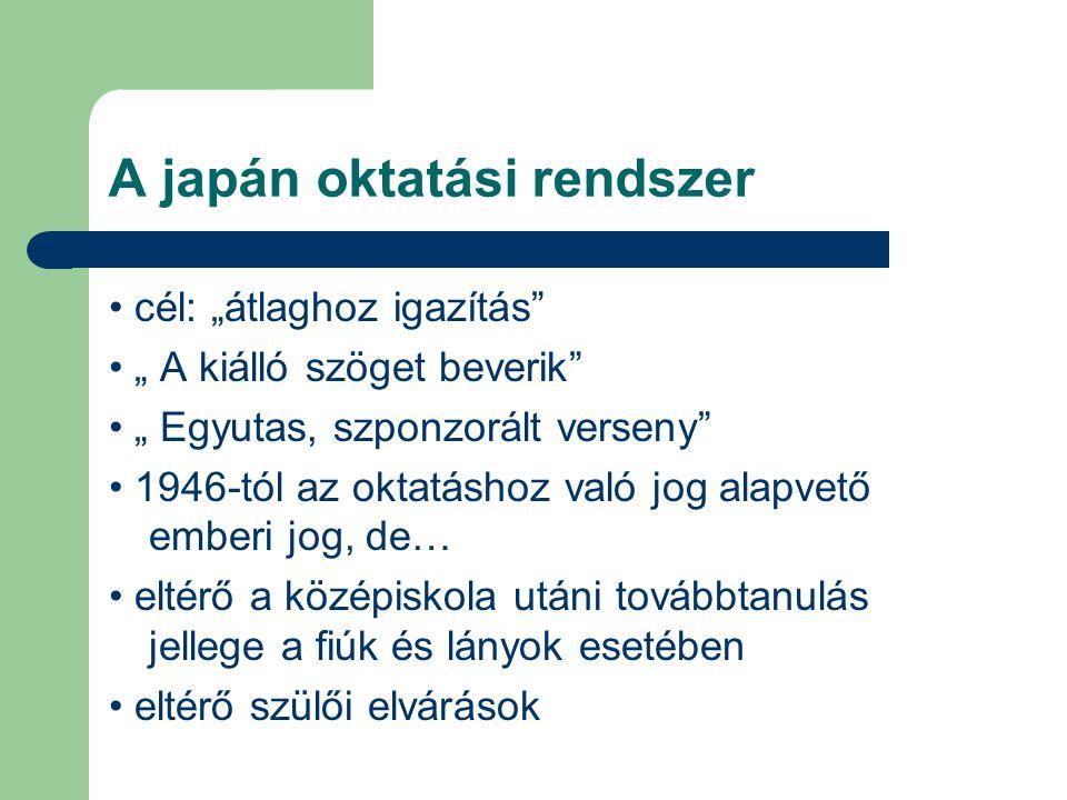 A japán oktatási rendszer