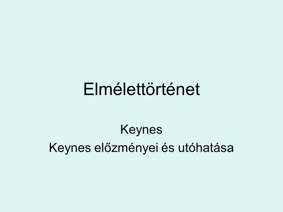 Keynes Keynes előzményei és utóhatása
