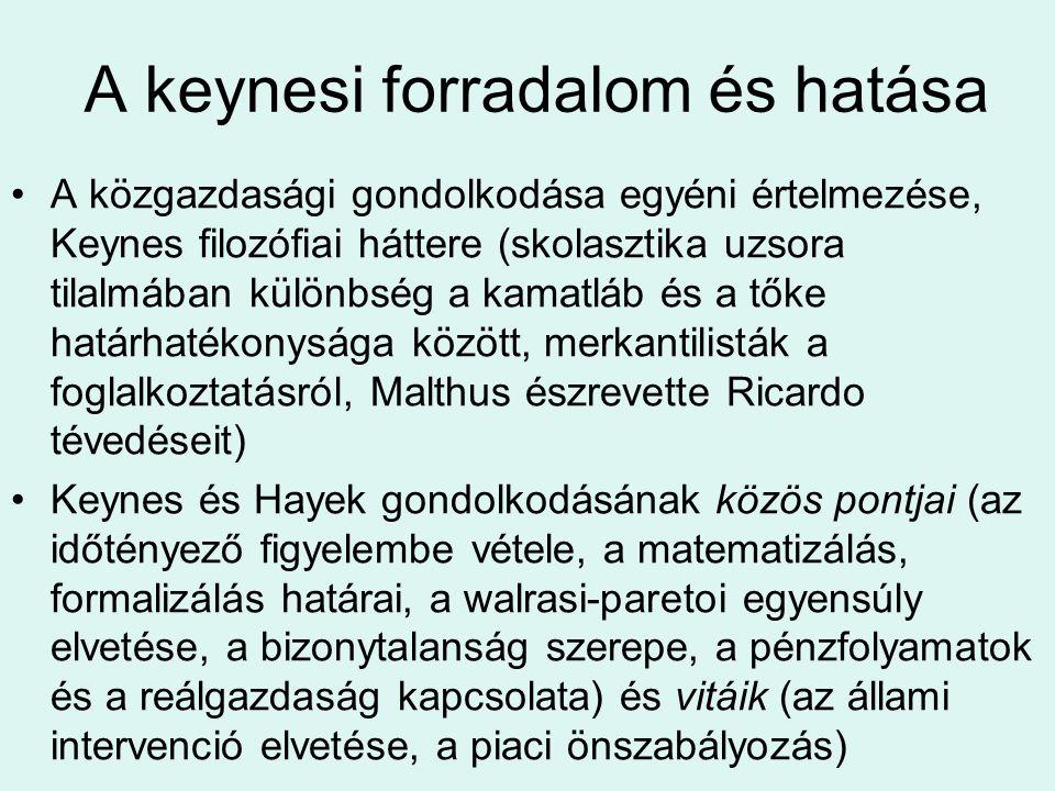 A keynesi forradalom és hatása