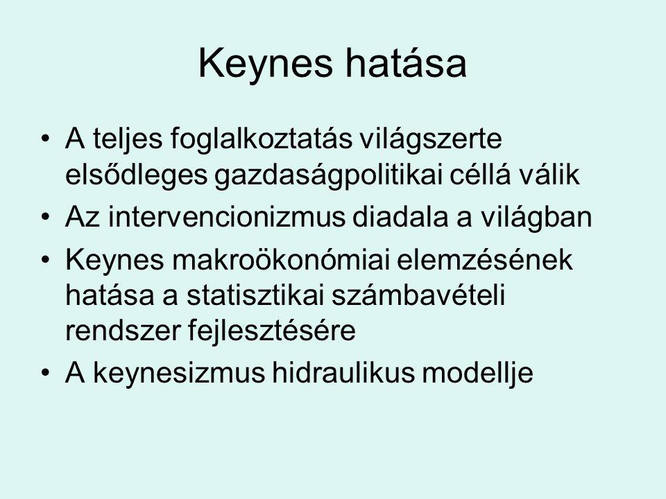 Keynes hatása A teljes foglalkoztatás világszerte elsődleges gazdaságpolitikai céllá válik. Az intervencionizmus diadala a világban.