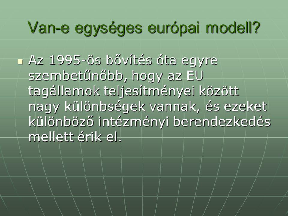 Van-e egységes európai modell