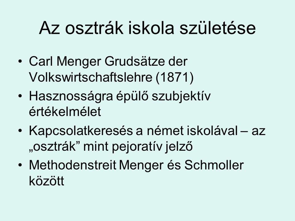Az osztrák iskola születése