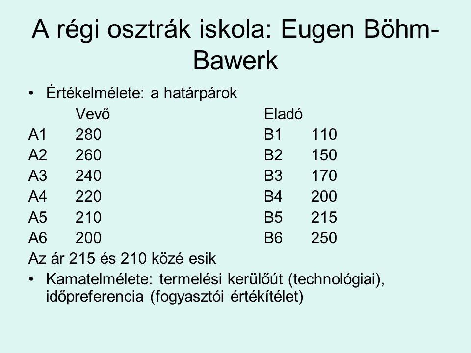 A régi osztrák iskola: Eugen Böhm-Bawerk