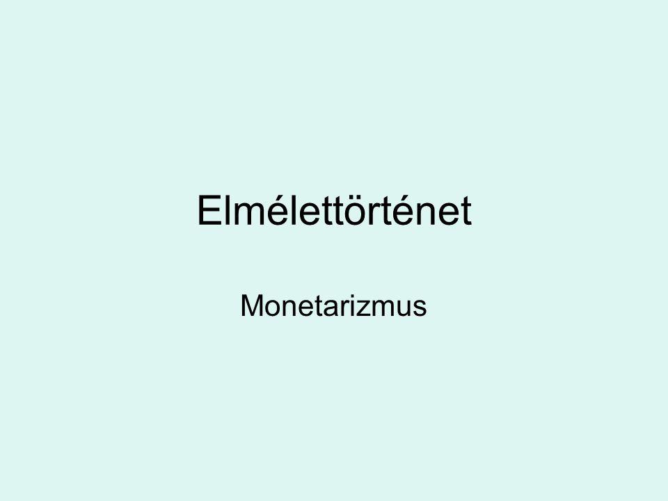 Elmélettörténet Monetarizmus