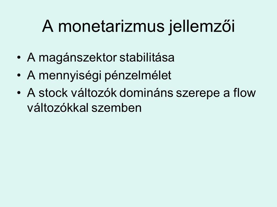 A monetarizmus jellemzői
